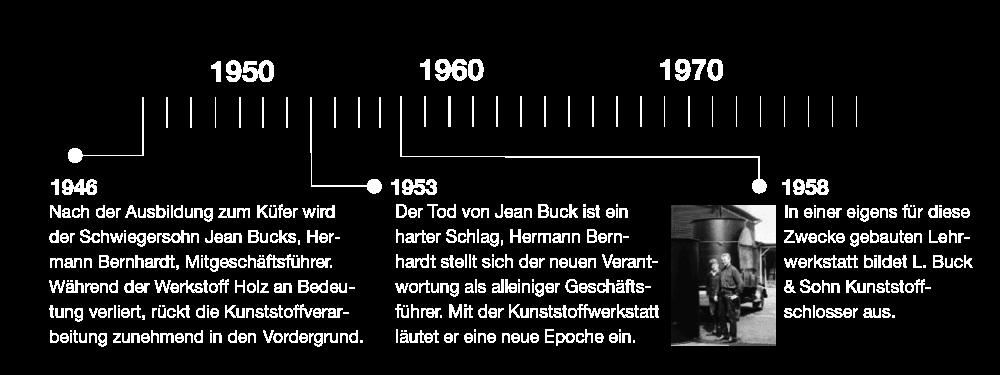 Unsere Geschichte bis 1970